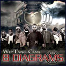 Wu-Tang Clan - 8 Diagrams Cover